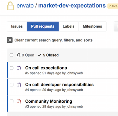 Expectation Pull Requests